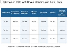 Stakeholder Table With Seven Columns And Four Rows