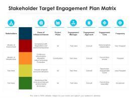 Stakeholder Target Engagement Plan Matrix
