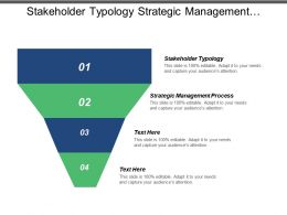 Stakeholder Typology Strategic Management Process Critical Path Analysis Cpb
