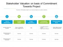 Stakeholder Valuation On Basis Of Commitment Towards Project