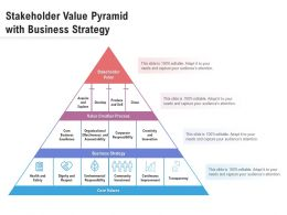 Stakeholder Value Pyramid With Business Strategy