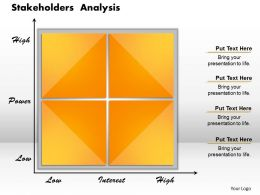 Stakeholders Analysis Powerpoint Presentation Slide Template
