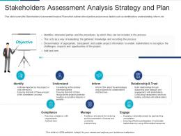 Stakeholders Assessment Analysis Strategy And Plan Analyzing Performing Stakeholder Assessment