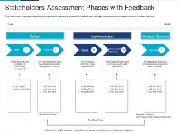 Stakeholders Assessment Phases With Feedback Analyzing Performing Stakeholder Assessment