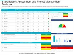 Stakeholders Assessment Project Management Dashboard Analyzing Performing Stakeholder Assessment