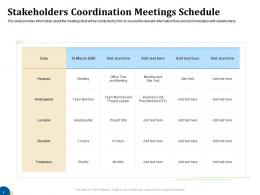 Stakeholders Coordination Meetings Schedule Business Turnaround Plan Ppt Template