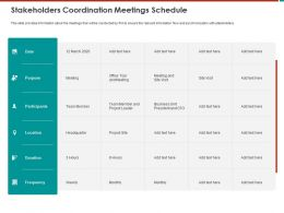 Stakeholders Coordination Meetings Schedule Unit Ppt Powerpoint Presentation Ideas Layouts