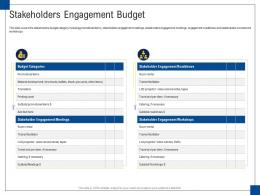 Stakeholders Engagement Budget Engagement Management Ppt Elements