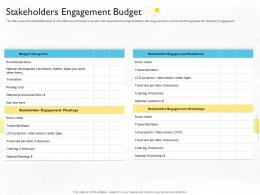 Stakeholders Engagement Budget Stakeholder Engagement Process Methods Strategy Ppt Graphics
