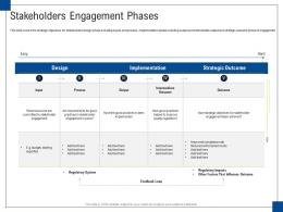 Stakeholders Engagement Phases Engagement Management Ppt Demonstration