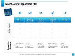 Stakeholders Engagement Plan Inform Ppt Powerpoint Presentation Display