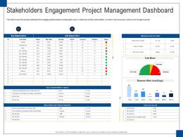 Stakeholders Engagement Project Management Dashboard Engagement Management Ppt Designs