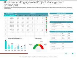 Stakeholders Engagement Project Management Dashboard Project Engagement Management Process Ppt Clipart