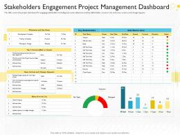 Stakeholders Engagement Project Management Dashboard Risk Planing
