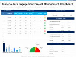 Stakeholders Engagement Project Management Dashboard Risk Status Ppt Designs