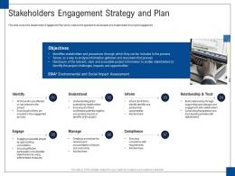 Stakeholders Engagement Strategy And Plan Engagement Management Ppt Infographics
