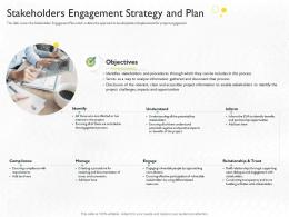 Stakeholders Engagement Strategy And Plan Stakeholder Engagement Process Methods Strategy Ppt Model