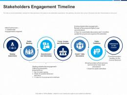 Stakeholders Engagement Timeline Awareness Required Ppt Ideas