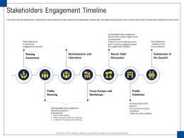 Stakeholders Engagement Timeline Engagement Management Ppt Demonstration