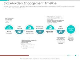 Stakeholders Engagement Timeline Project Engagement Management Process Ppt Pictures