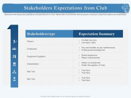 Stakeholders Expectations From Club Injury Rates Ppt Powerpoint Presentation Outline Deck