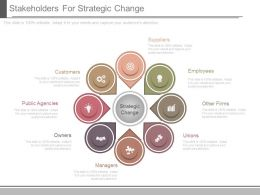 Stakeholders For Strategic Change Diagram Powerpoint Layout