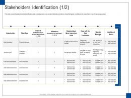 Stakeholders Identification Goal Engagement Management Ppt Rules