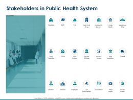 Stakeholders In Public Health System Corrections Ppt Powerpoint Presentation Templates