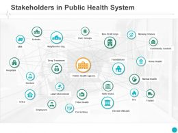 Stakeholders In Public Health System Employers Ppt Powerpoint Presentation Icon Layouts