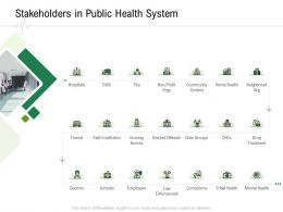 Stakeholders In Public Health System Hospital Administration Ppt Professional Rules