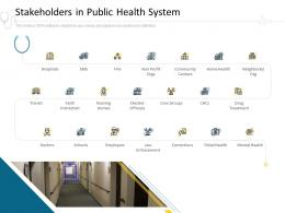 Stakeholders In Public Health System Hospital Management Ppt Icon
