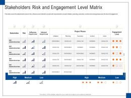 Stakeholders Risk And Engagement Level Matrix Engagement Management Ppt Graphics
