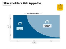 Stakeholders Risk Appetite Impact Likelihood Ppt Powerpoint Presentation Slides Gallery