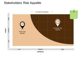 Stakeholders Risk Appetite Impact Medium Ppt Powerpoint Presentation File Show