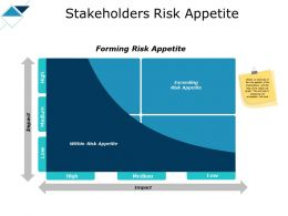 Stakeholders Risk Appetite Impact Ppt Powerpoint Presentation Show Good