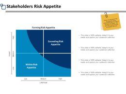 Stakeholders Risk Appetite Likelihood Ppt Powerpoint Presentation Portfolio