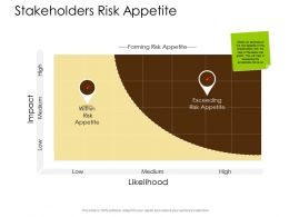 Stakeholders Risk Appetite Location Ppt Powerpoint Presentation Gallery Deck