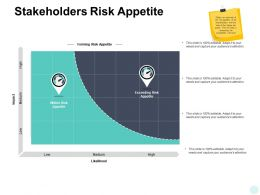 Stakeholders Risk Appetite Medium High Ppt Powerpoint Presentation Visual Aids
