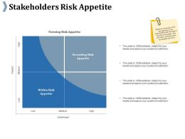 Stakeholders Risk Appetite Ppt Pictures Example Introduction