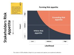 Stakeholders Risk Appetite Ppt Powerpoint Presentation Styles Slide Download