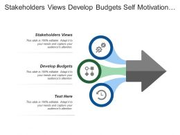 Stakeholders Views Develop Budgets Self Motivation Persuasion Influence