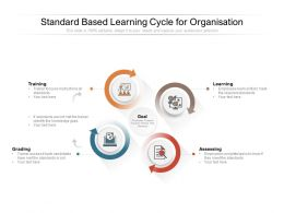 Standard Based Learning Cycle For Organisation