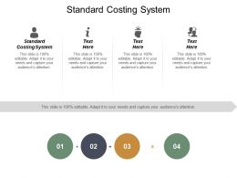 Standard Costing System Ppt Powerpoint Presentation Inspiration Format Ideas Cpb