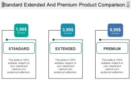 Standard Extended And Premium Product Comparison Chart