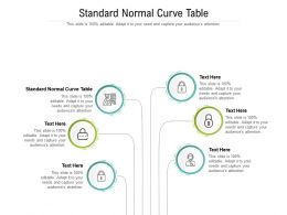 Standard Normal Curve Table Ppt Powerpoint Presentation Infographics Introduction Cpb