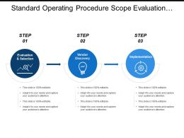 Standard Operating Procedure Scope Evaluation With Arrows
