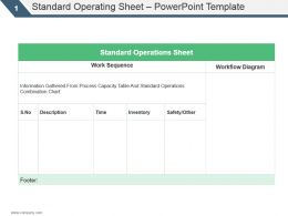 Standard Operating Sheet Powerpoint Template