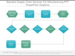 standard_supply_chain_services_for_manufacturing_ppt_powerpoint_graphics_Slide01