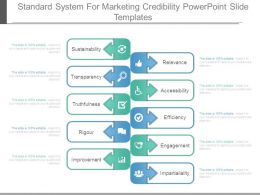 Standard System For Marketing Credibility Powerpoint Slide Templates