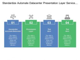Standardize Automate Datacenter Presentation Layer Service Interfaces Business Workflows